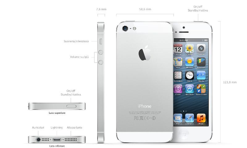 iphone-5-bianco-indicazione-tasti