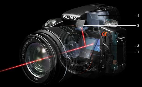Sony serie Alpha - Specchio semi-trasparente - Translcent mirror