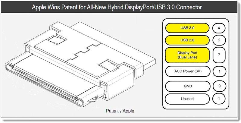 Apple - Brevetto connettore ibrido USB 3/DisplayPort/Thunderbolt