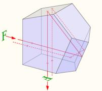 Reflex - Pentaprisma a tetto utilizzato nelle reflex