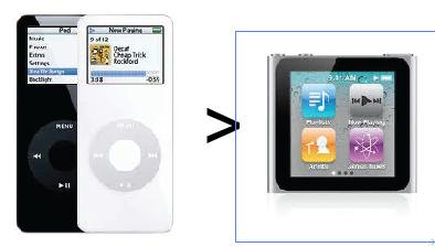 iPod nano - Sostituzione 1G/6G ?