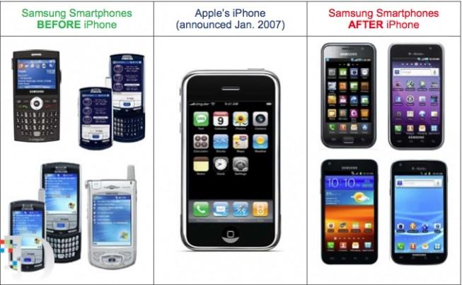 I cellulari prodotti da Samsung prima e dopo l'avvento dell'iPhone