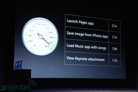 iPhone 5 - Velocità e prestazioni rispetto all'iPhone 4S