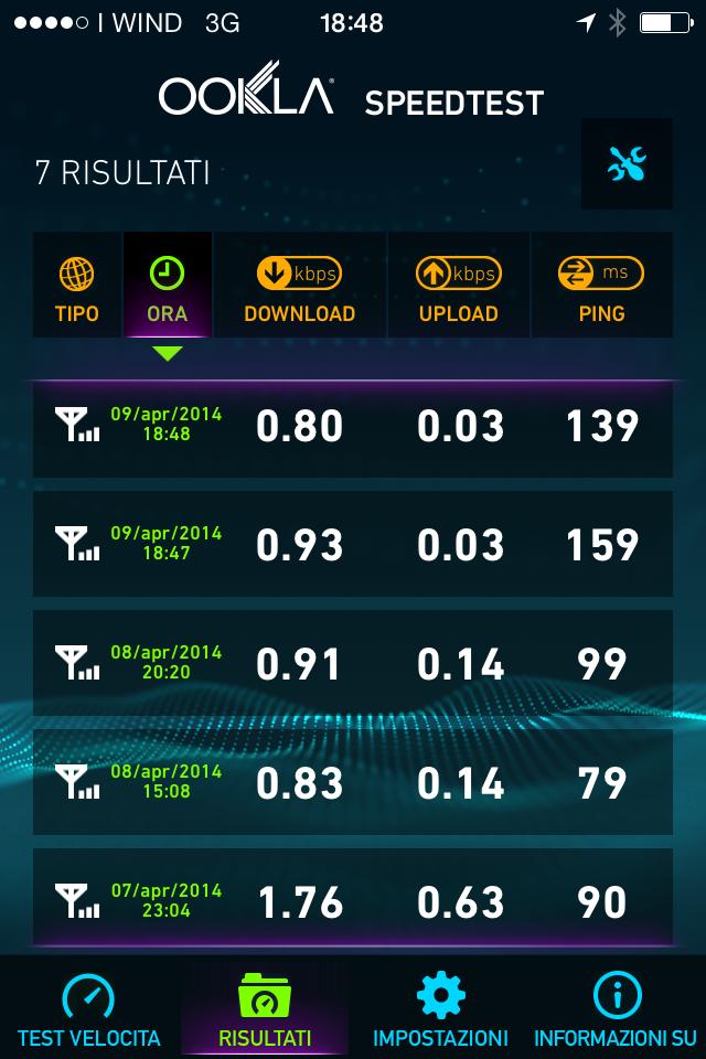 Test rete 3G Wind con iPhone 4S - Zona Firenze (Via Maragliano)