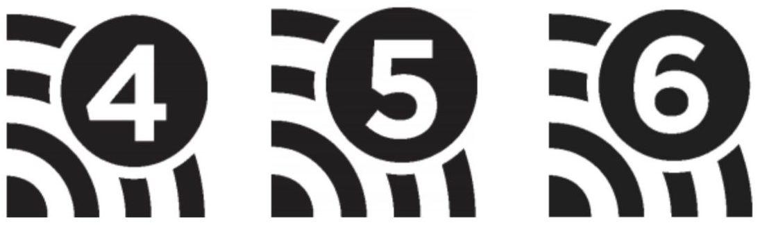 Le numerazioni del Wi-Fi