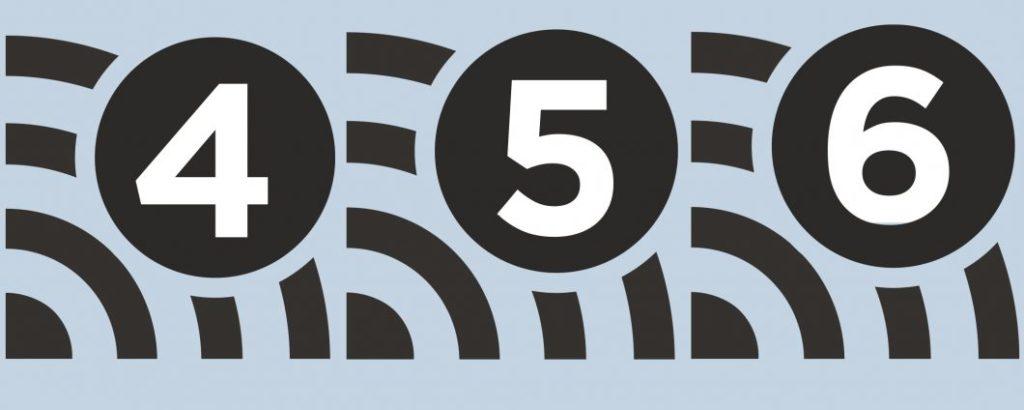 Wi-Fi 4, Wi-Fi 5 e Wi-Fi 6