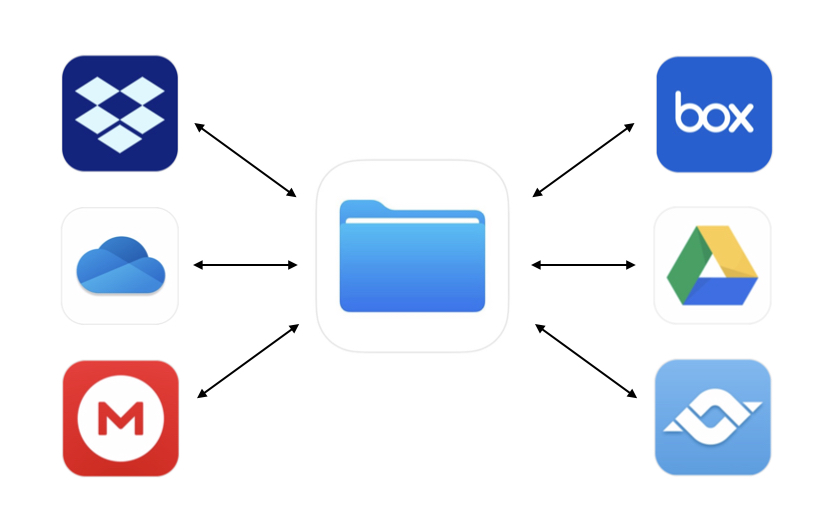 Alla scoperta di File, Hub per l'archiviazione in iOS e iPadOS