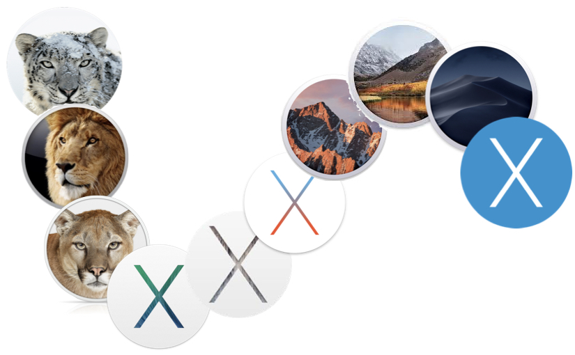MacOS X - Precedenti versioni