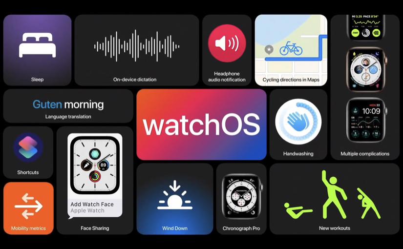 Gli Apple Watch compatibili con WatchOS 7