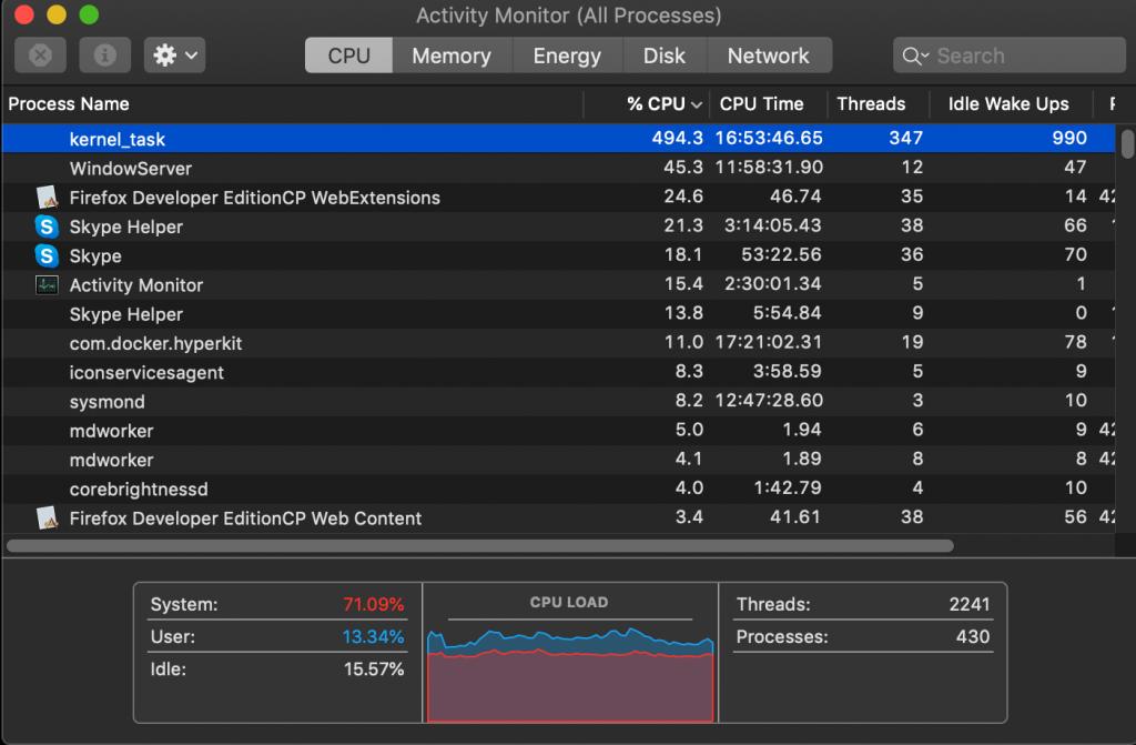 kernel_task causa surriscaldamento dei MacBook Pro Thunderbolt