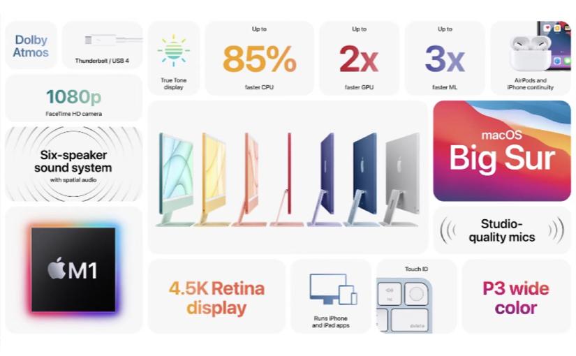 Apple presenta l'iMac con processore M1